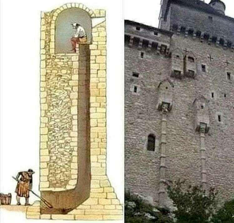 13. Так выглядит средневековый туалет